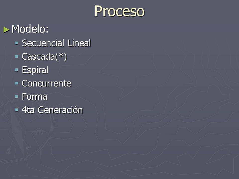 Proceso Modelo: Secuencial Lineal Cascada(*) Espiral Concurrente Forma
