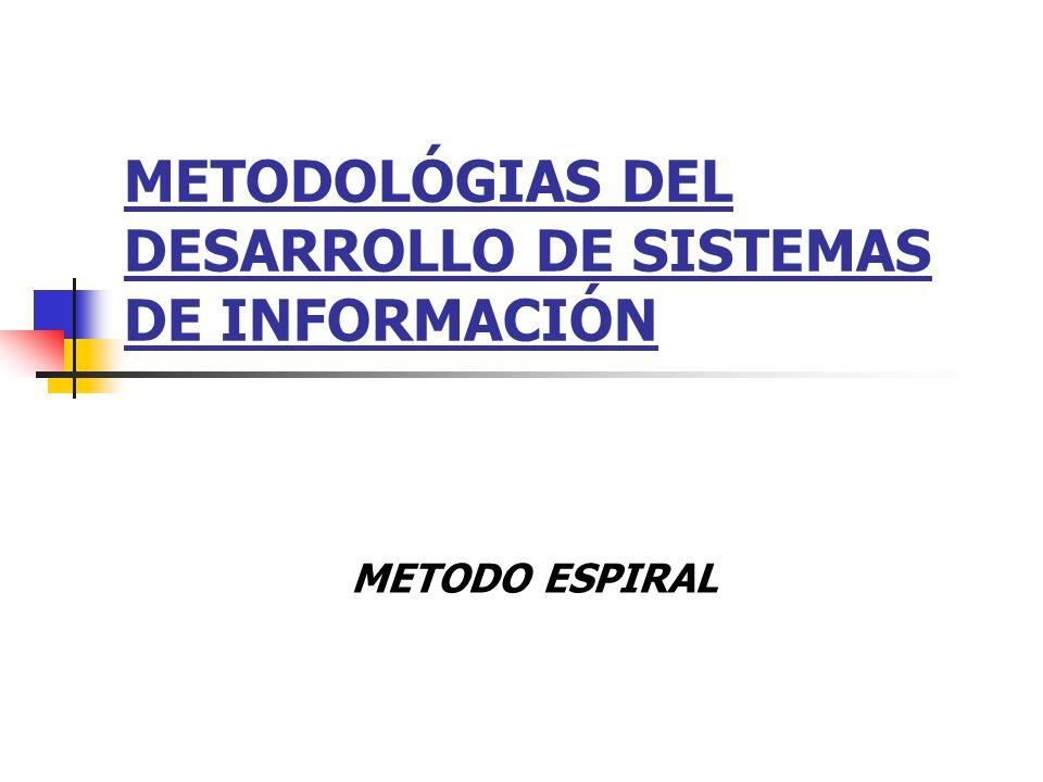 METODOLÓGIAS DEL DESARROLLO DE SISTEMAS DE INFORMACIÓN