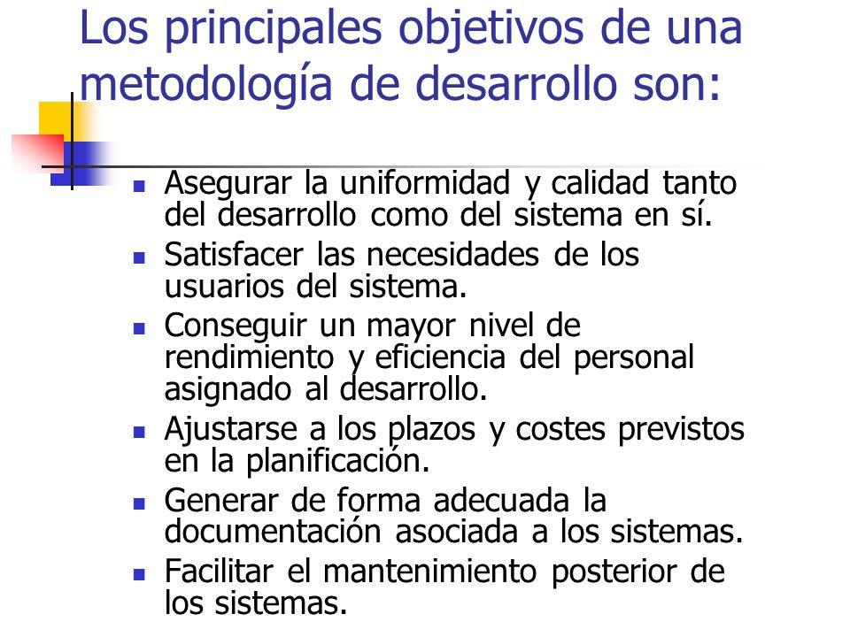 Los principales objetivos de una metodología de desarrollo son:
