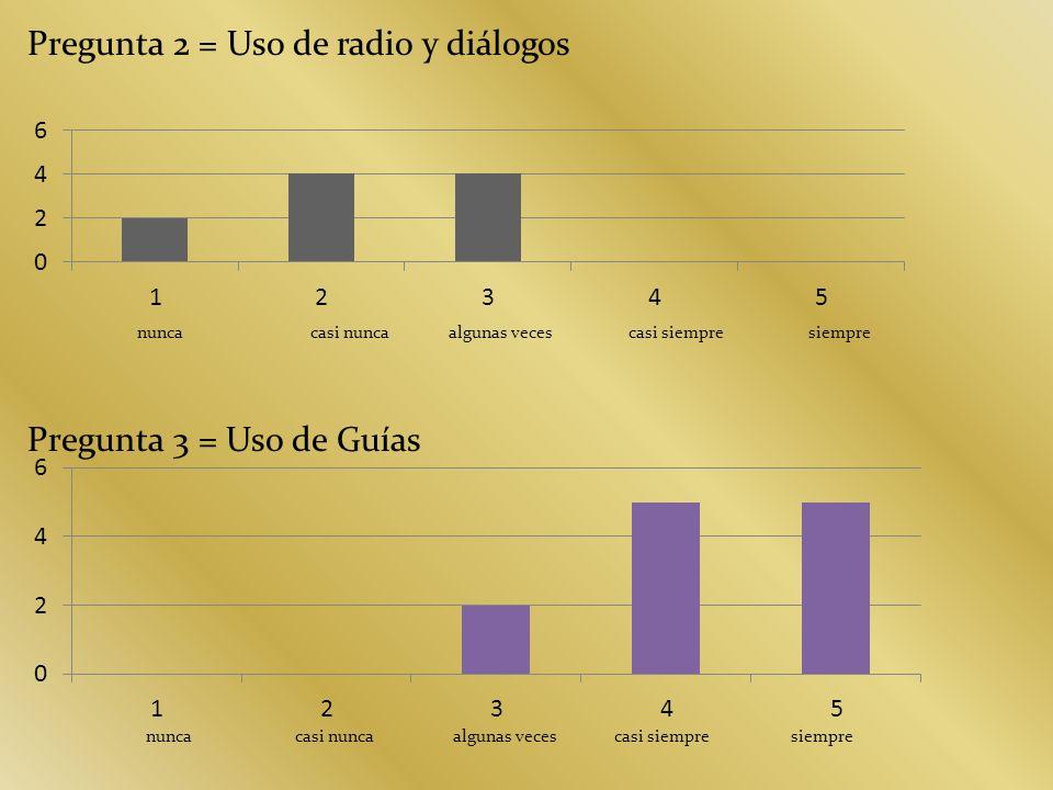 Pregunta 2 = Uso de radio y diálogos