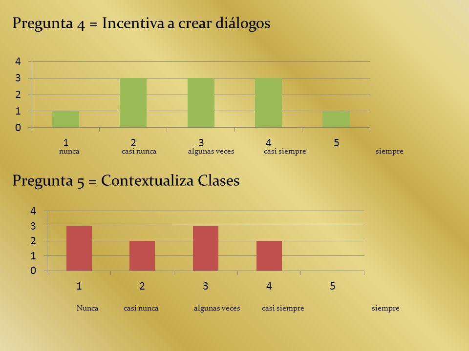 Pregunta 4 = Incentiva a crear diálogos