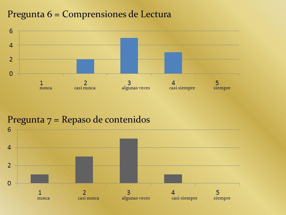 Pregunta 6 = Comprensiones de Lectura