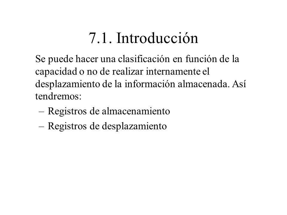 7.1. Introducción
