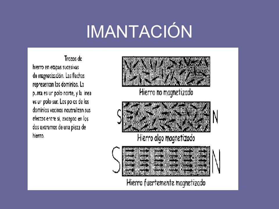 IMANTACIÓN