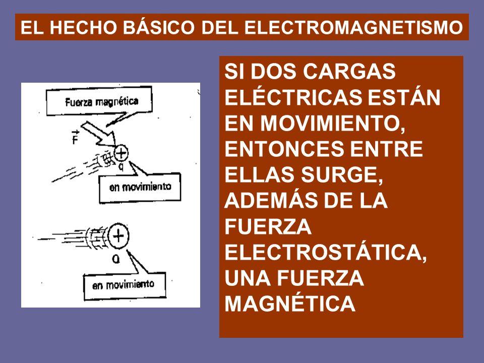 EL HECHO BÁSICO DEL ELECTROMAGNETISMO