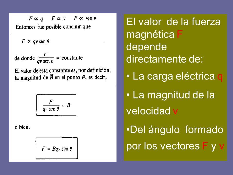 El valor de la fuerza magnética F depende directamente de: