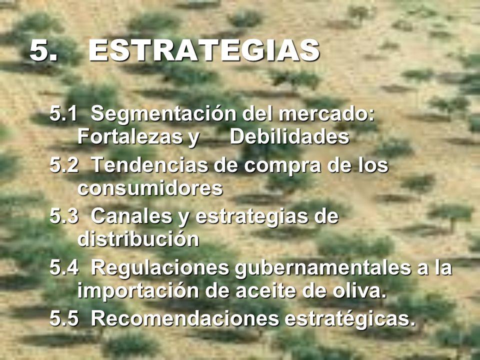 5. ESTRATEGIAS 5.1 Segmentación del mercado: Fortalezas y Debilidades