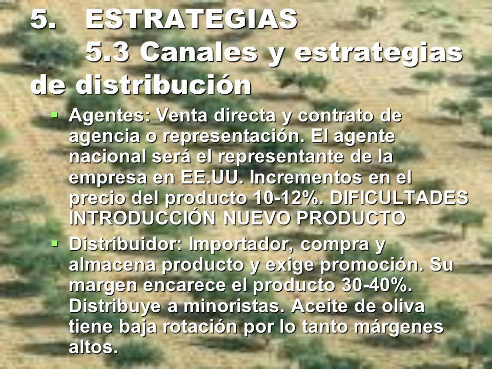 5. ESTRATEGIAS 5.3 Canales y estrategias de distribución