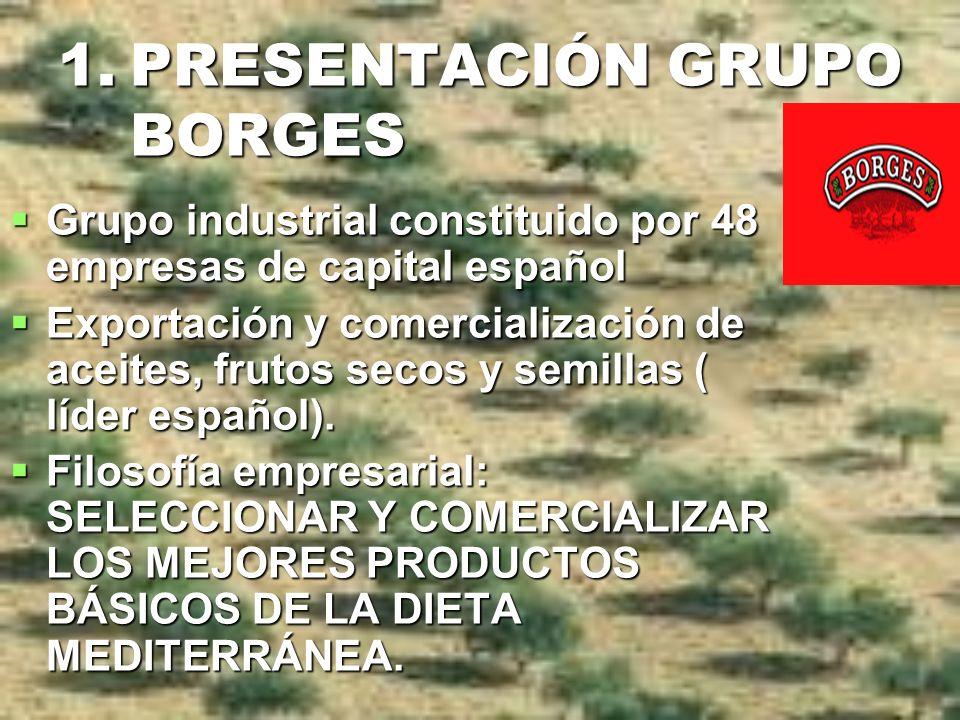 PRESENTACIÓN GRUPO BORGES