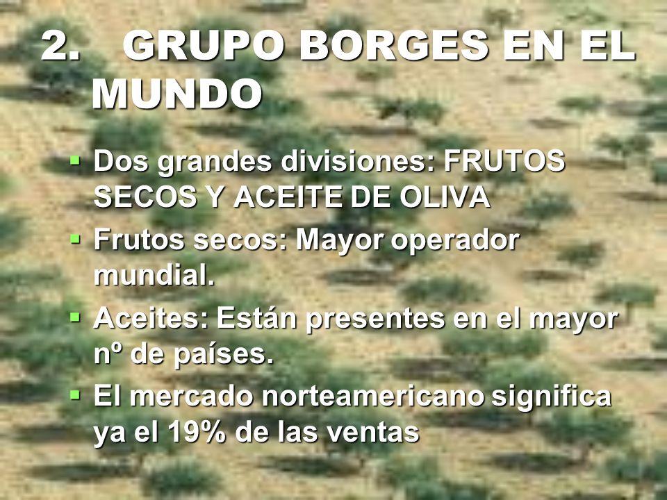 2. GRUPO BORGES EN EL MUNDO