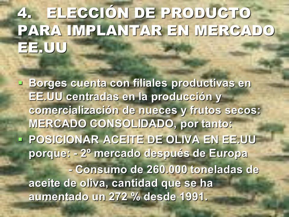 4. ELECCIÓN DE PRODUCTO PARA IMPLANTAR EN MERCADO EE.UU