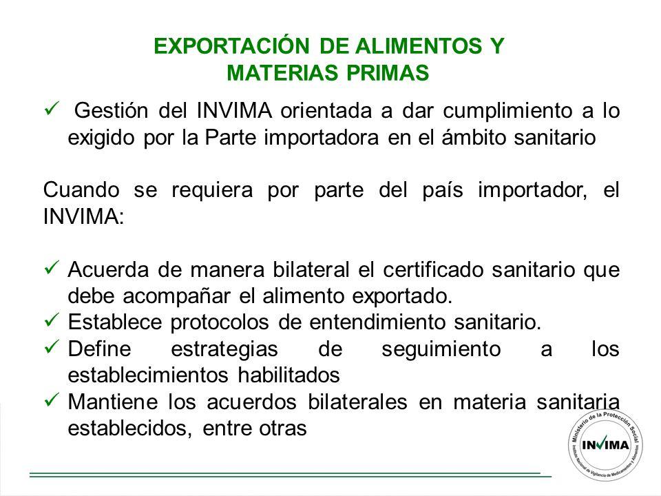 EXPORTACIÓN DE ALIMENTOS Y