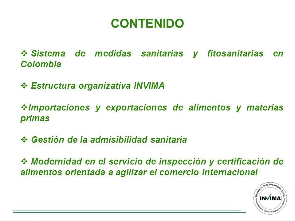 CONTENIDO Sistema de medidas sanitarias y fitosanitarias en Colombia