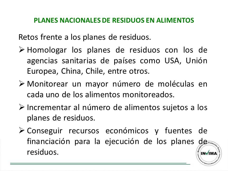 PLANES NACIONALES DE RESIDUOS EN ALIMENTOS