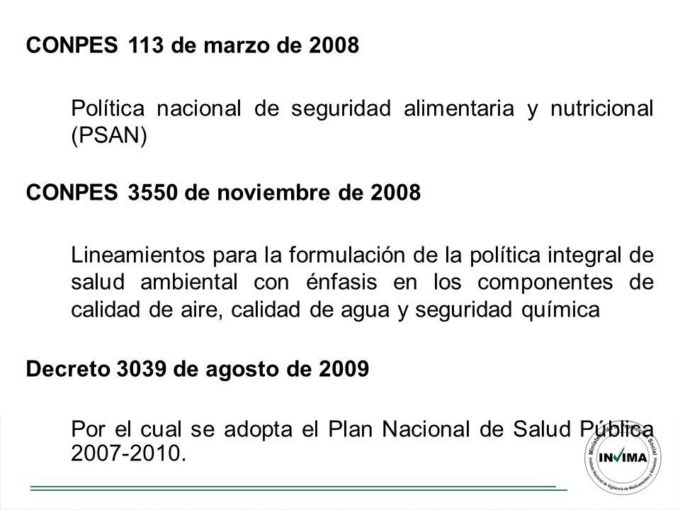 CONPES 113 de marzo de 2008 Política nacional de seguridad alimentaria y nutricional (PSAN) CONPES 3550 de noviembre de 2008.