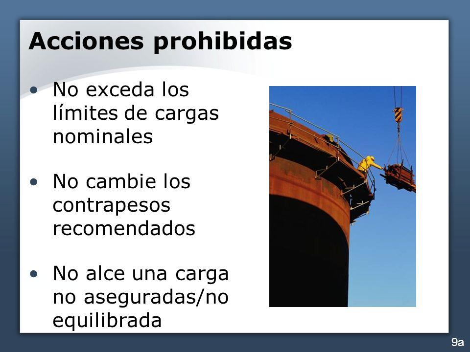 Acciones prohibidas No exceda los límites de cargas nominales