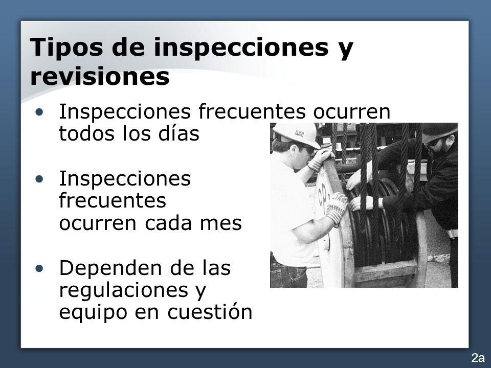 Tipos de inspecciones y revisiones