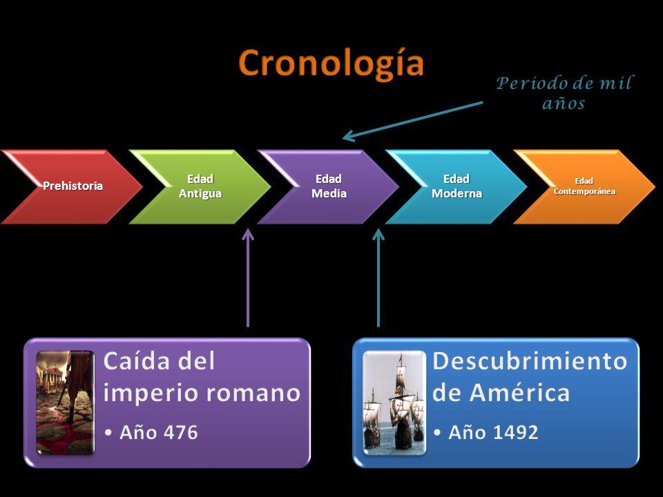 Cronolog%C3%ADa+Ca%C3%ADda+del+imperio+romano+Descubrimiento+de+Am%C3%A9rica+A%C3%B1o+476