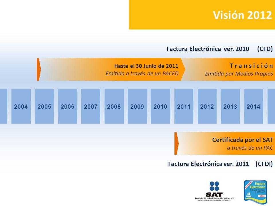 Visión 2012 Factura Electrónica ver. 2010 (CFD) T r a n s i c i ó n