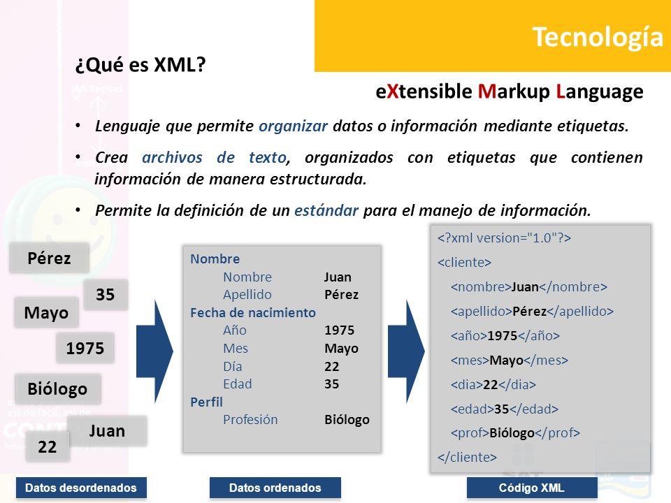 Tecnología ¿Qué es XML eXtensible Markup Language Pérez 35 Mayo 1975