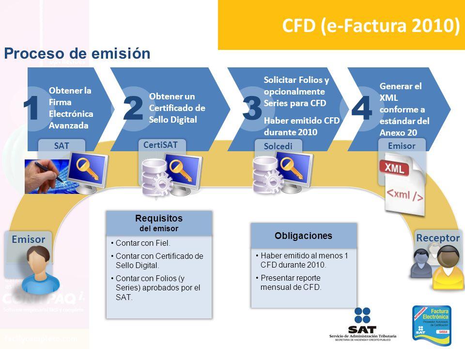 1 2 3 4 CFD (e-Factura 2010) Proceso de emisión Emisor Receptor