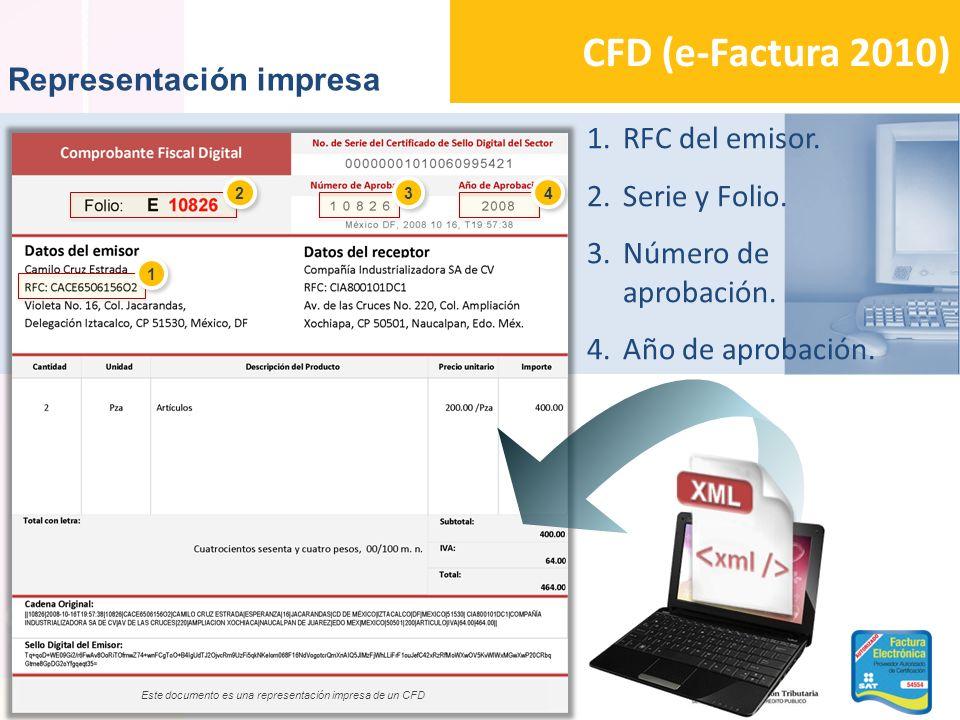 Este documento es una representación impresa de un CFD