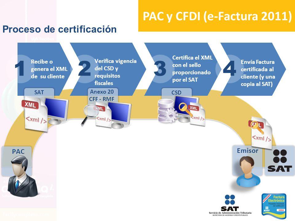 1 2 3 4 PAC y CFDI (e-Factura 2011) Proceso de certificación PAC