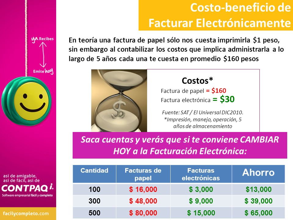Costo-beneficio de Facturar Electrónicamente