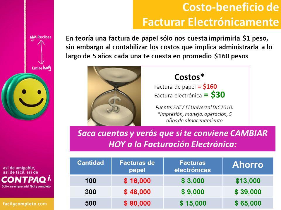 Costo-beneficio de Facturar Electrónicamente