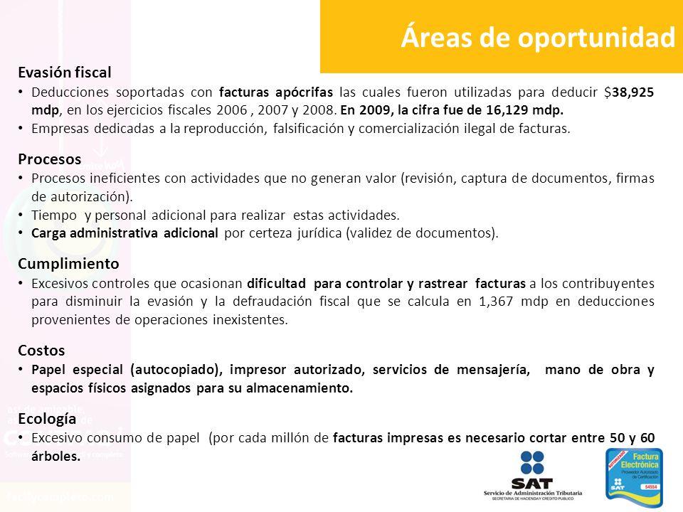 Áreas de oportunidad Evasión fiscal Procesos Cumplimiento Costos