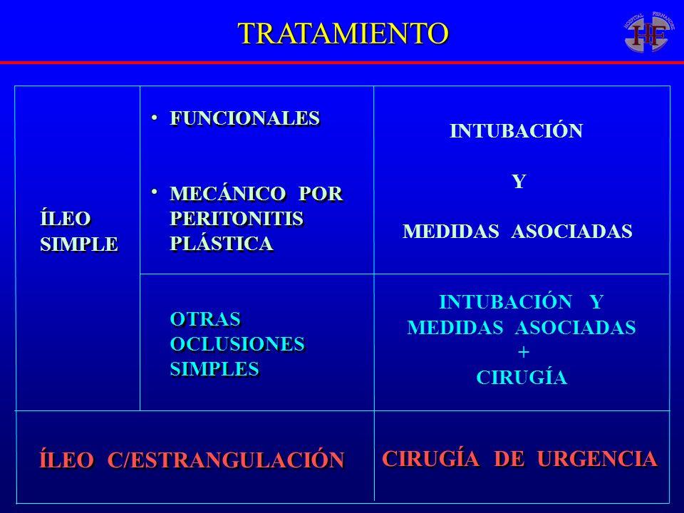 TRATAMIENTO ÍLEO C/ESTRANGULACIÓN CIRUGÍA DE URGENCIA FUNCIONALES