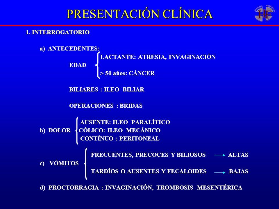 PRESENTACIÓN CLÍNICA 1. INTERROGATORIO a) ANTECEDENTES: