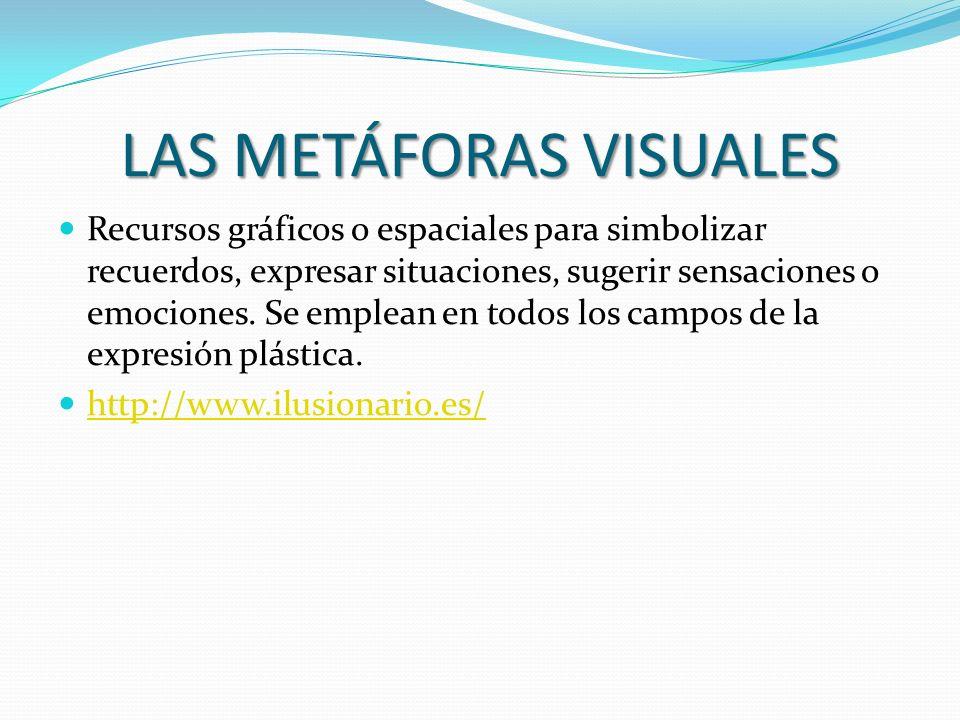 LAS METÁFORAS VISUALES