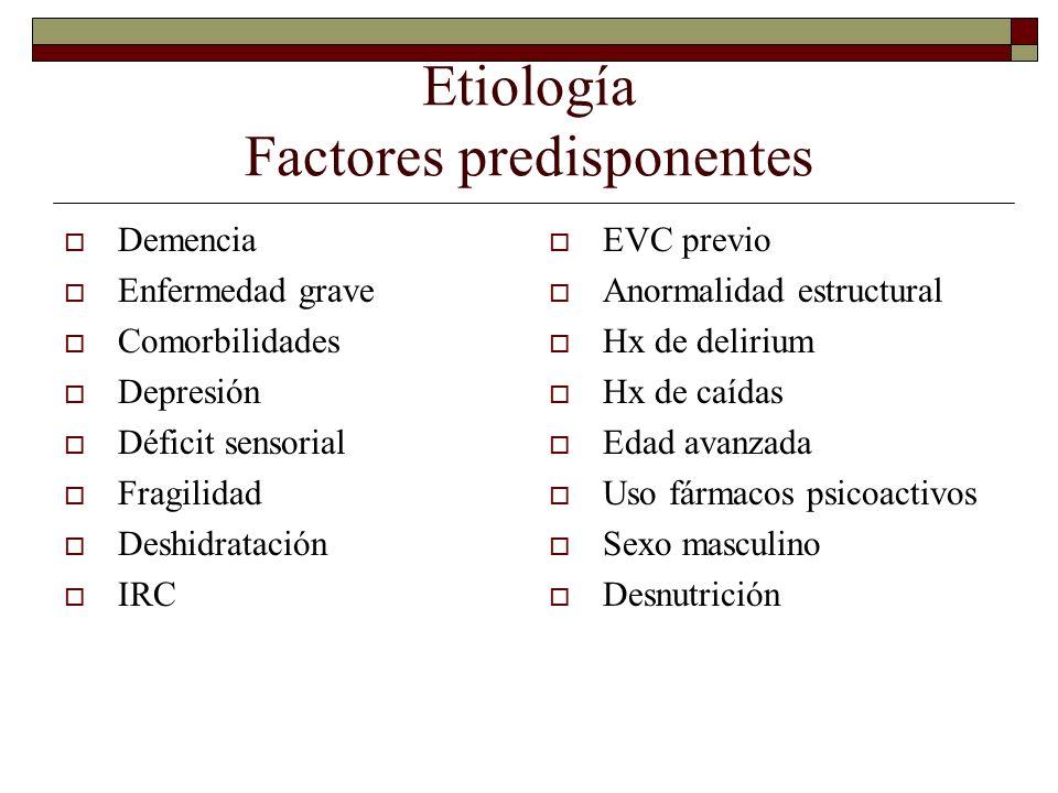 Etiología Factores predisponentes