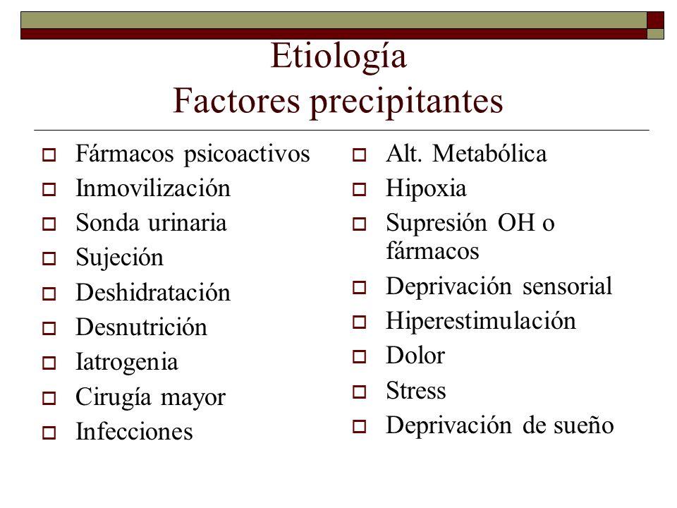 Etiología Factores precipitantes