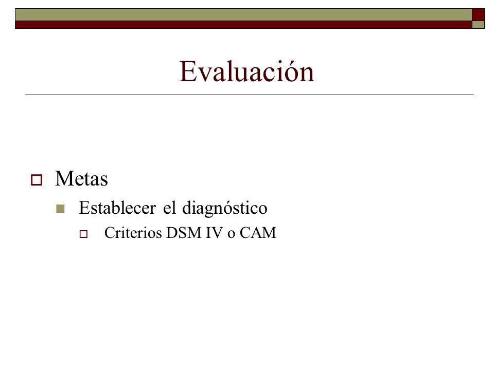 Evaluación Metas Establecer el diagnóstico Criterios DSM IV o CAM
