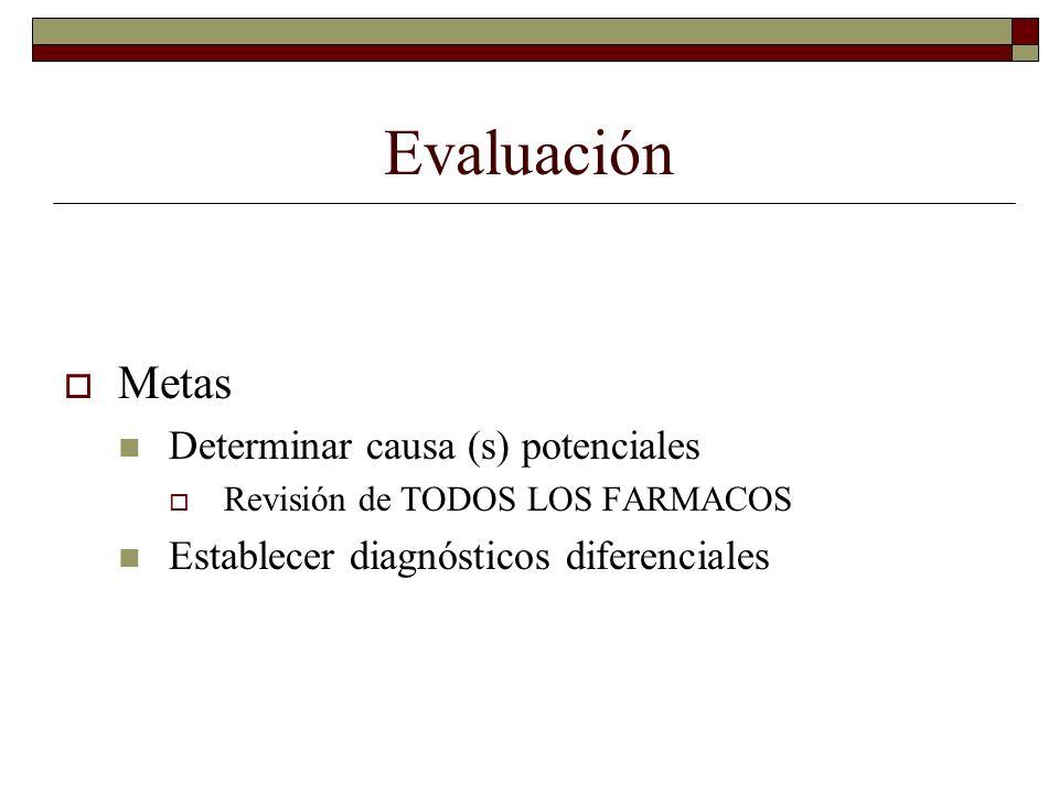Evaluación Metas Determinar causa (s) potenciales