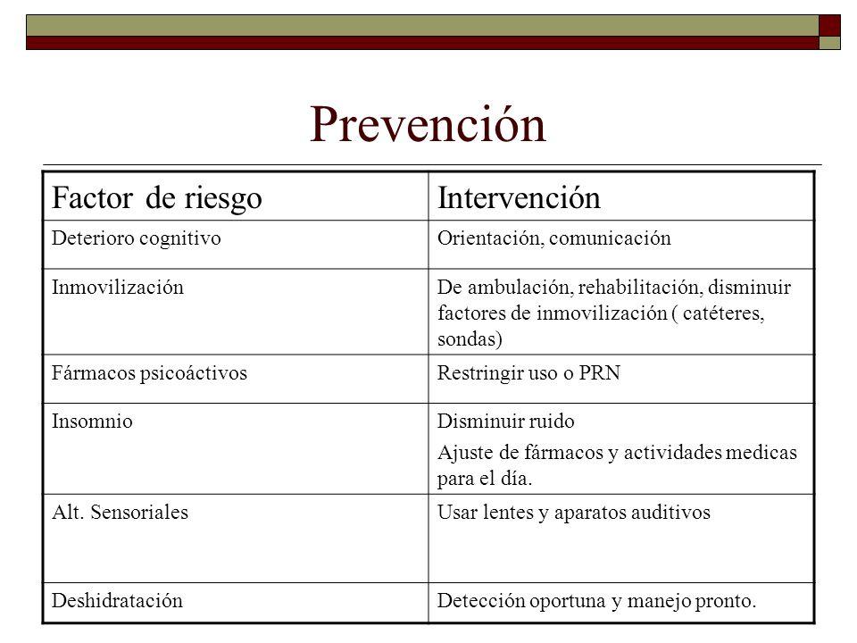 Prevención Factor de riesgo Intervención Deterioro cognitivo
