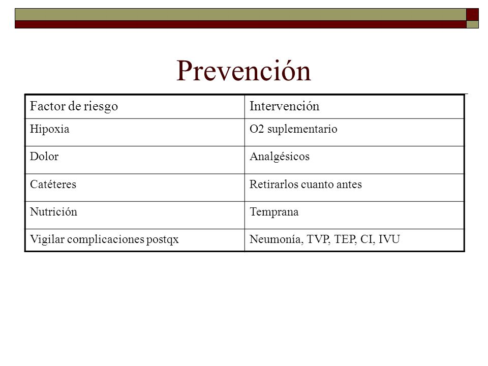 Prevención Factor de riesgo Intervención Hipoxia O2 suplementario