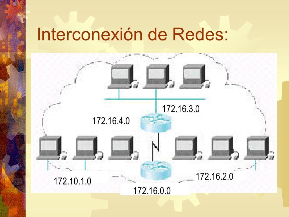 Interconexión de Redes: