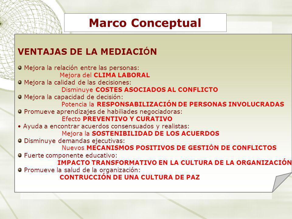 Marco Conceptual VENTAJAS DE LA MEDIACIÓN
