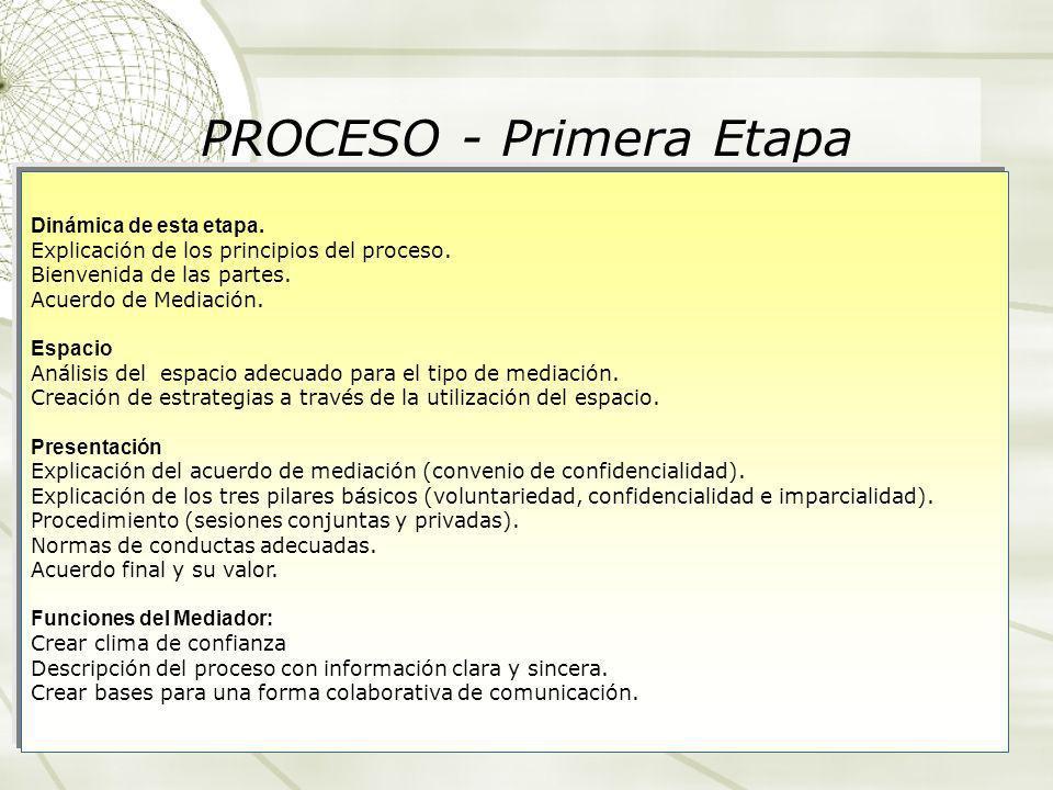 PROCESO - Primera Etapa