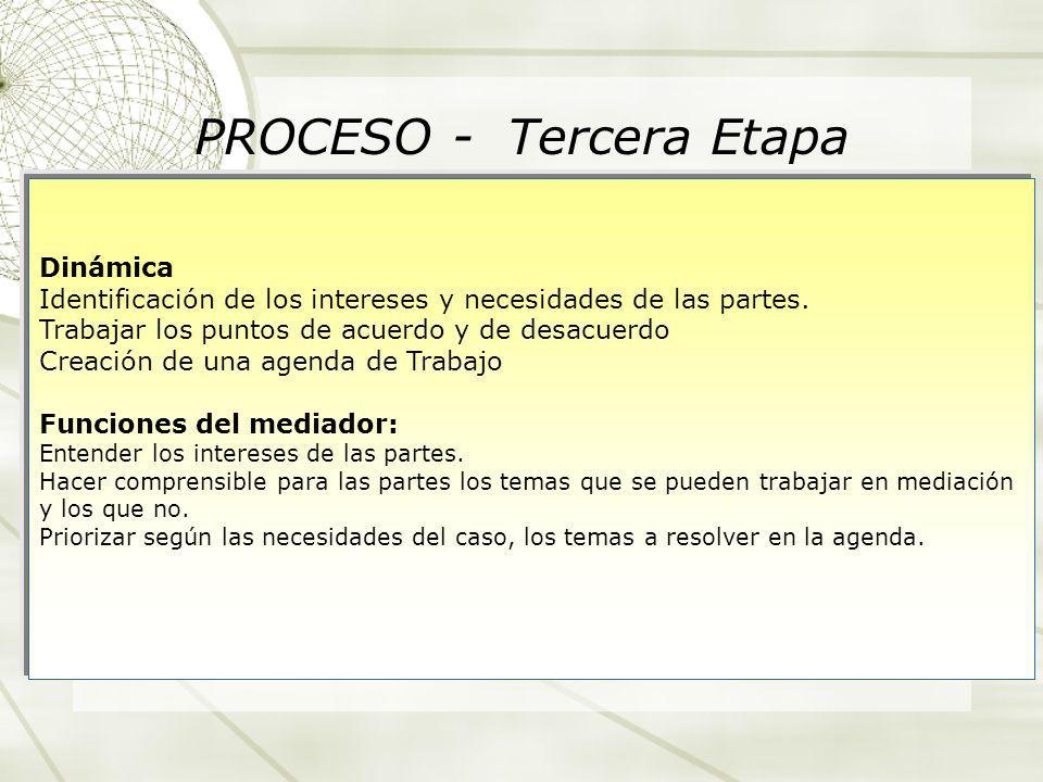 PROCESO - Tercera Etapa