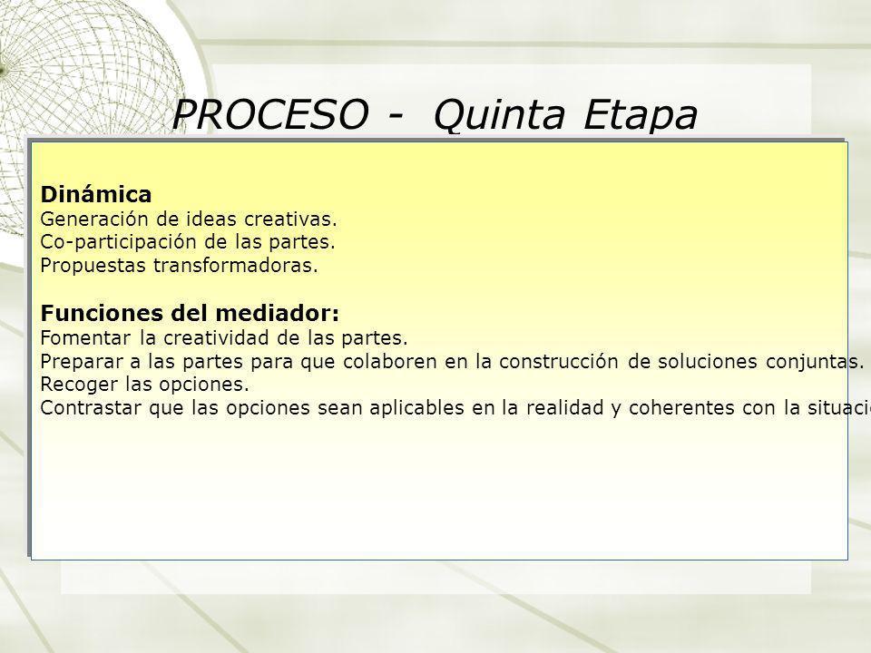 PROCESO - Quinta Etapa Dinámica Funciones del mediador: