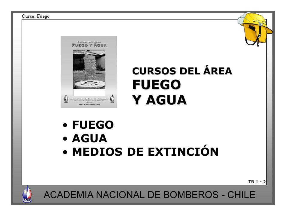 CURSOS DEL ÁREA FUEGO Y AGUA FUEGO AGUA MEDIOS DE EXTINCIÓN TR 1 - 2