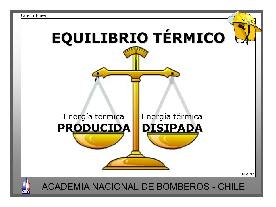 EQUILIBRIO TÉRMICO PRODUCIDA DISIPADA Energía térmica Energía térmica