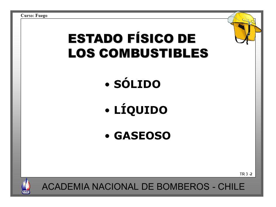 ESTADO FÍSICO DE LOS COMBUSTIBLES SÓLIDO LÍQUIDO GASEOSO TR 3 -2