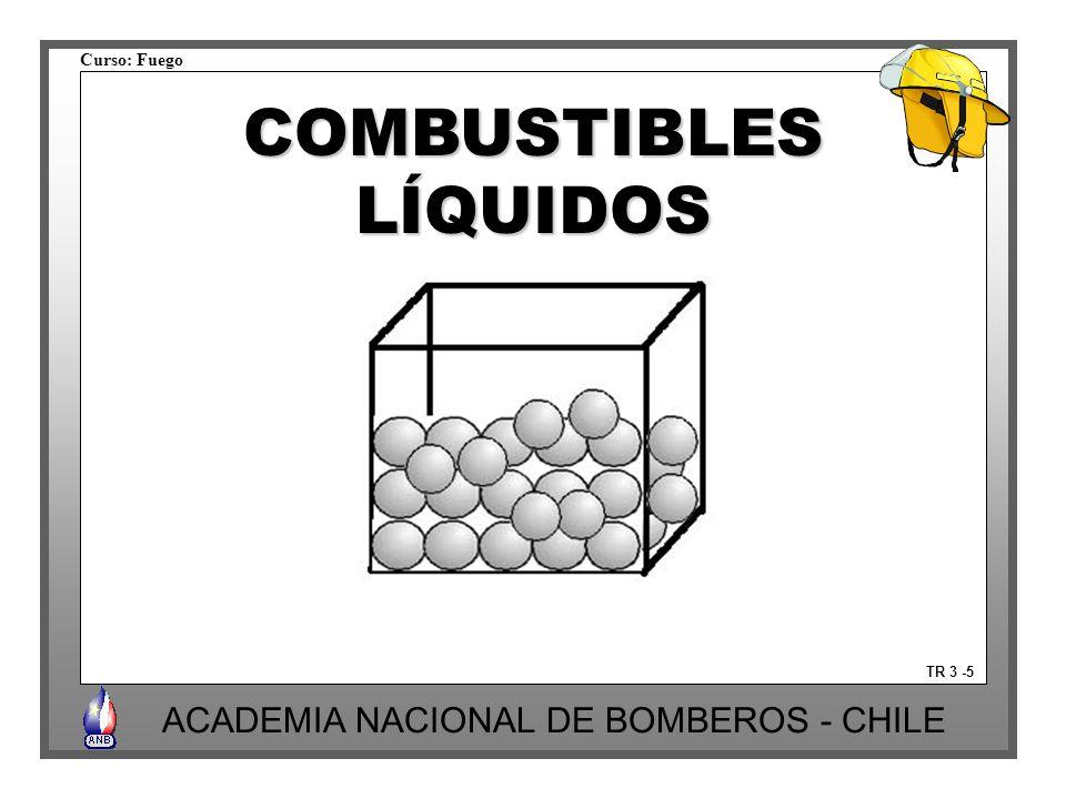 COMBUSTIBLES LÍQUIDOS