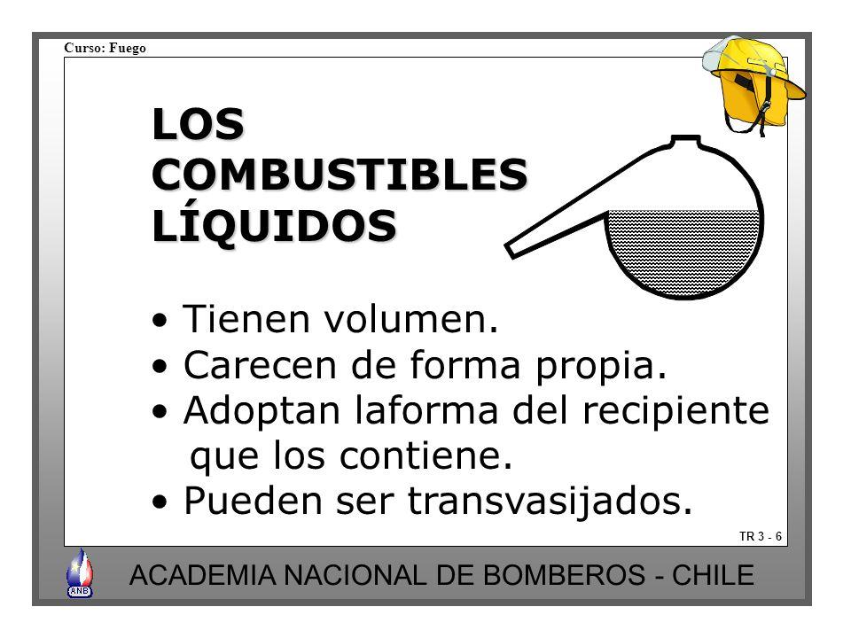 LOS COMBUSTIBLES LÍQUIDOS Tienen volumen. Carecen de forma propia.