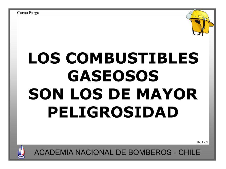 LOS COMBUSTIBLES GASEOSOS SON LOS DE MAYOR PELIGROSIDAD